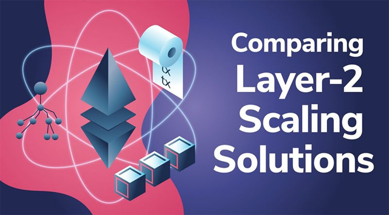 Layer-2 Solutions